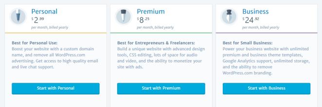 wordpress-pricing